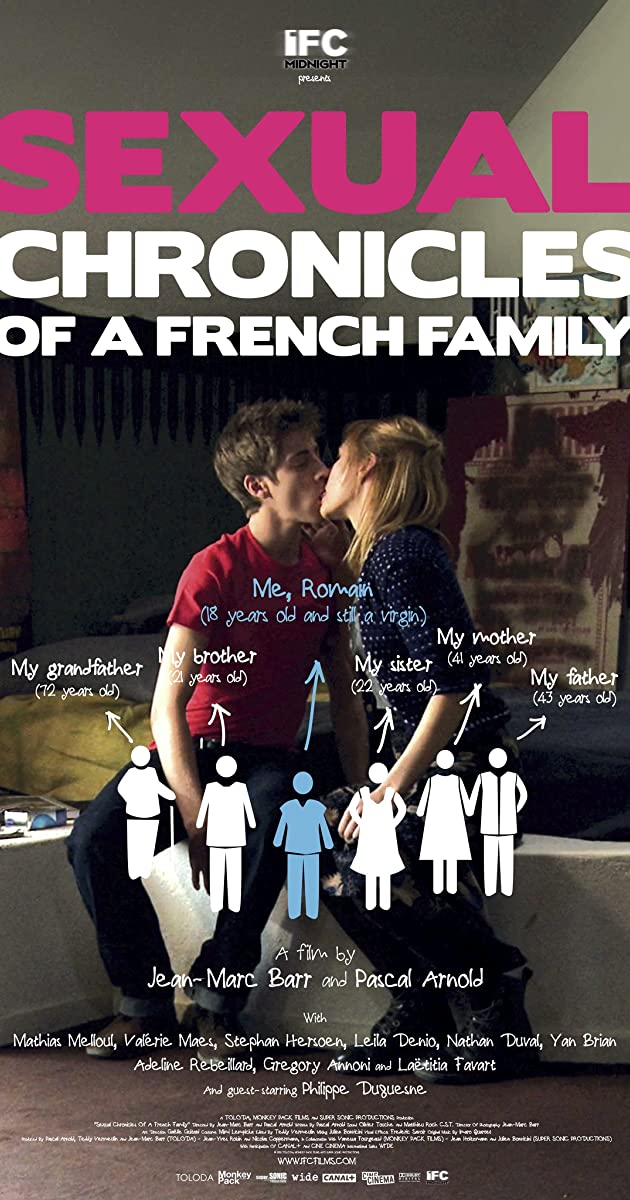 French x rated films